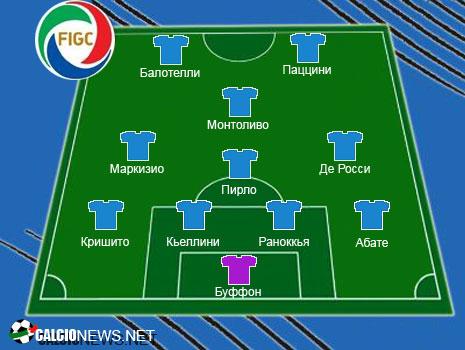 Расстановка сборной Италии